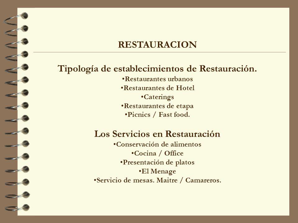 Tipología de establecimientos de Restauración.