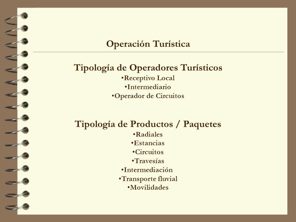 Tipología de Operadores Turísticos Tipología de Productos / Paquetes