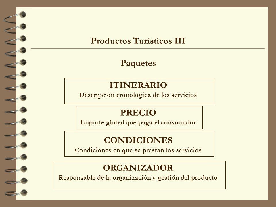 Productos Turísticos III Paquetes ITINERARIO