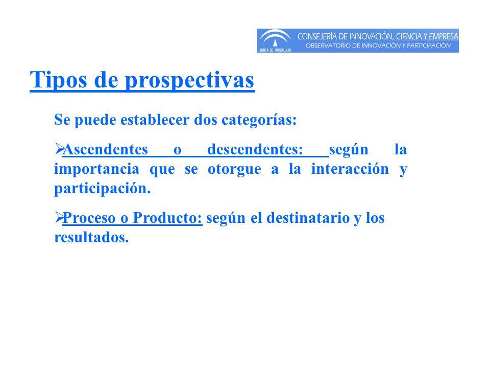 Tipos de prospectivas Se puede establecer dos categorías: