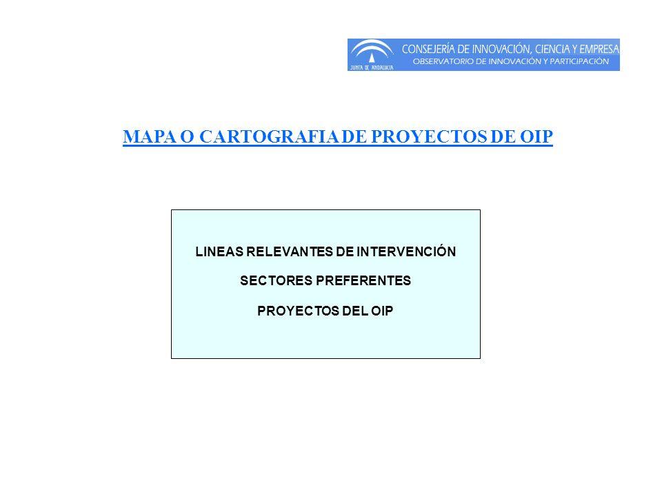 LINEAS RELEVANTES DE INTERVENCIÓN