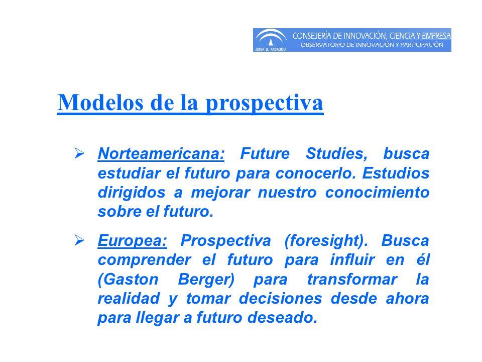 Modelos de la prospectiva