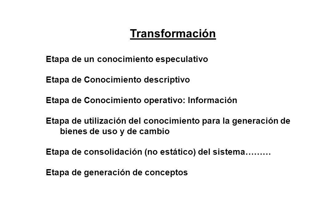 Transformación Etapa de un conocimiento especulativo. Etapa de Conocimiento descriptivo. Etapa de Conocimiento operativo: Información.