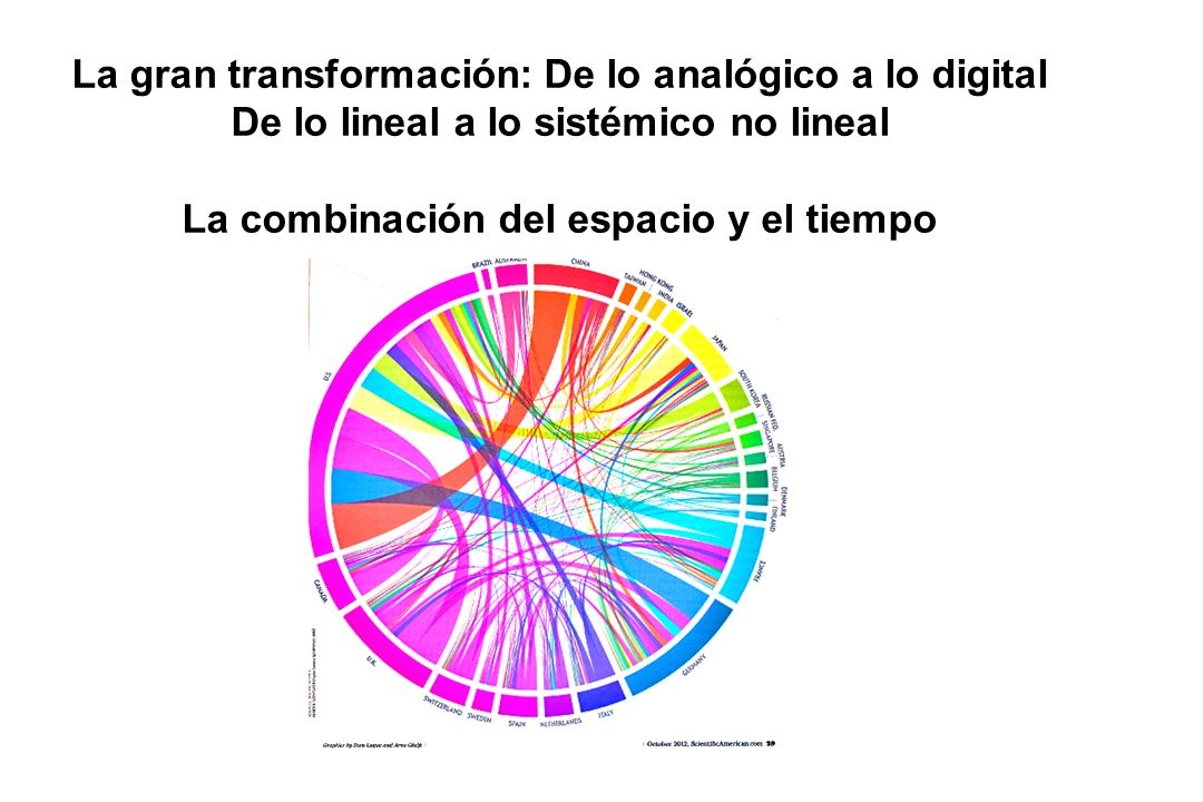 La gran transformación: De lo analógico a lo digital