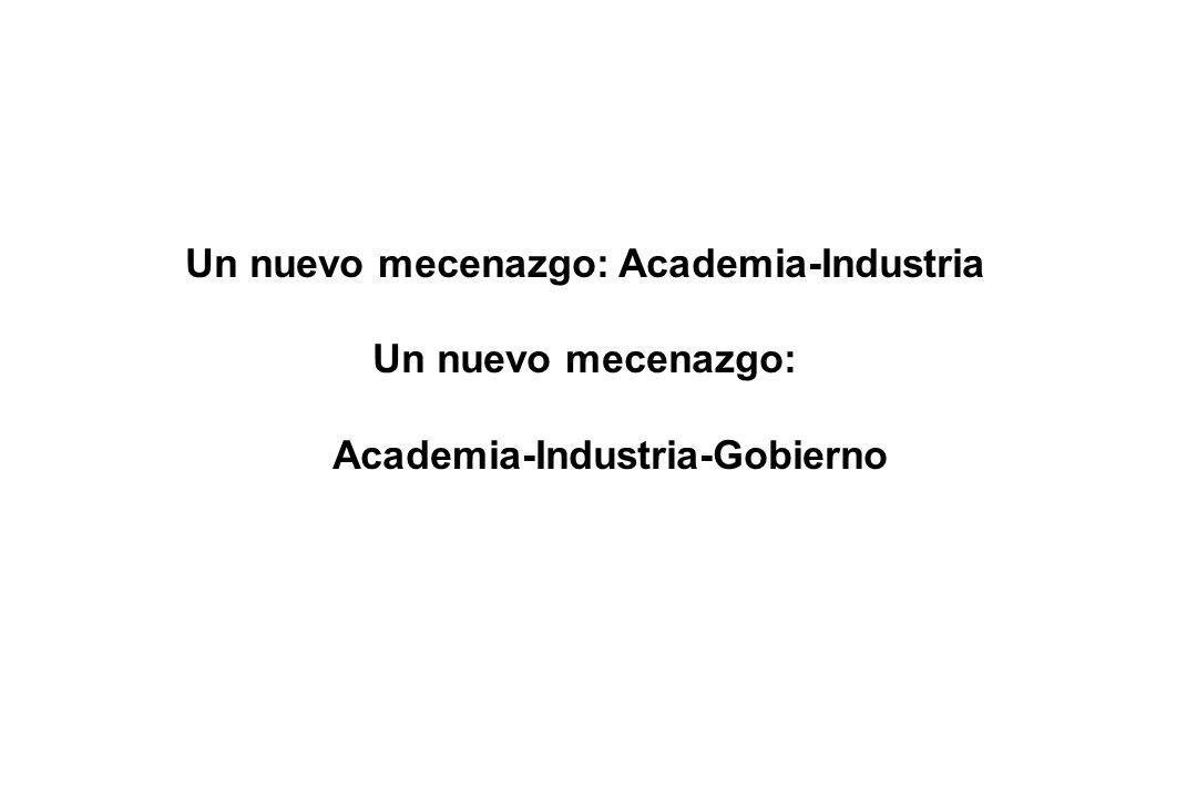 Un nuevo mecenazgo: Academia-Industria Academia-Industria-Gobierno