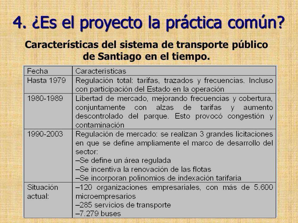 4. ¿Es el proyecto la práctica común