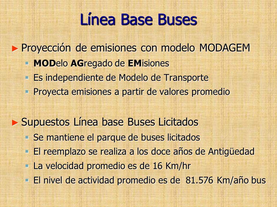 Línea Base Buses Proyección de emisiones con modelo MODAGEM