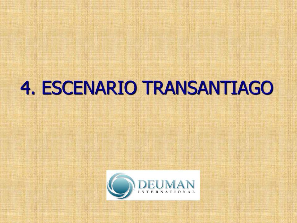 4. ESCENARIO TRANSANTIAGO