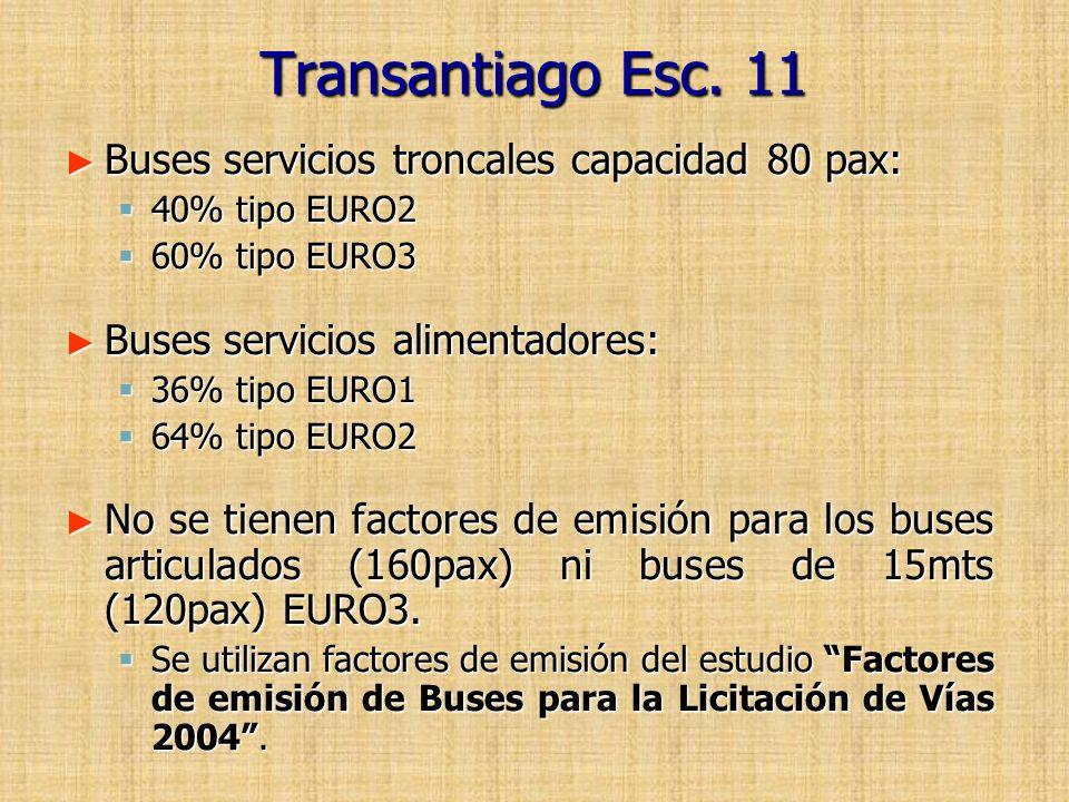 Transantiago Esc. 11 Buses servicios troncales capacidad 80 pax: