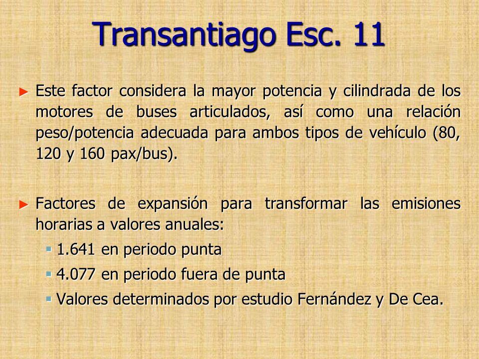 Transantiago Esc. 11