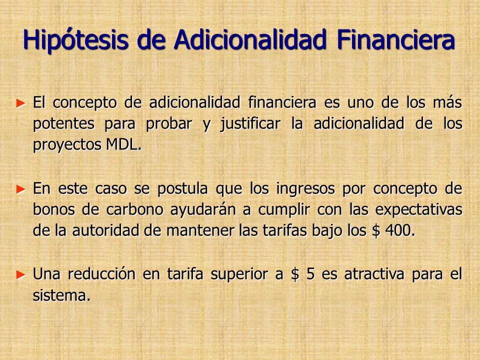Hipótesis de Adicionalidad Financiera