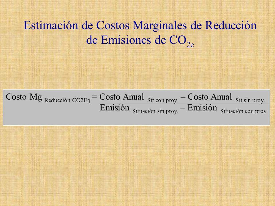 Estimación de Costos Marginales de Reducción de Emisiones de CO2e