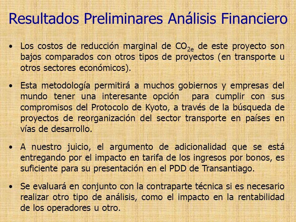 Resultados Preliminares Análisis Financiero