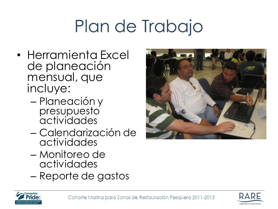 Plan de Trabajo Herramienta Excel de planeación mensual, que incluye: