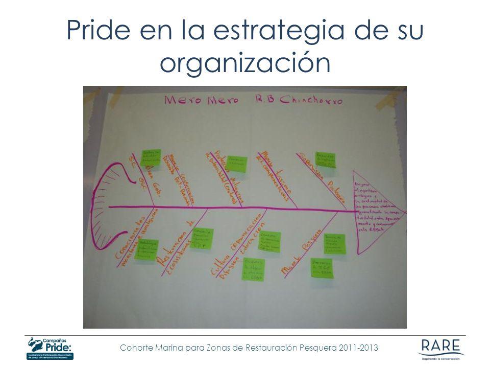 Pride en la estrategia de su organización