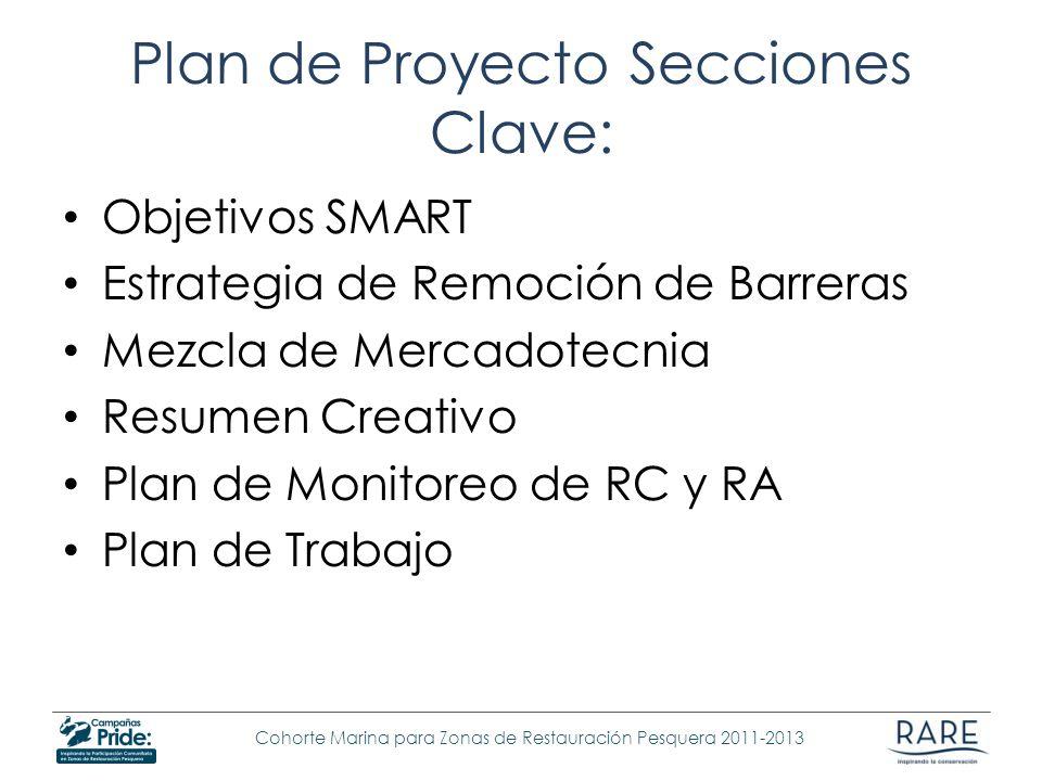 Plan de Proyecto Secciones Clave: