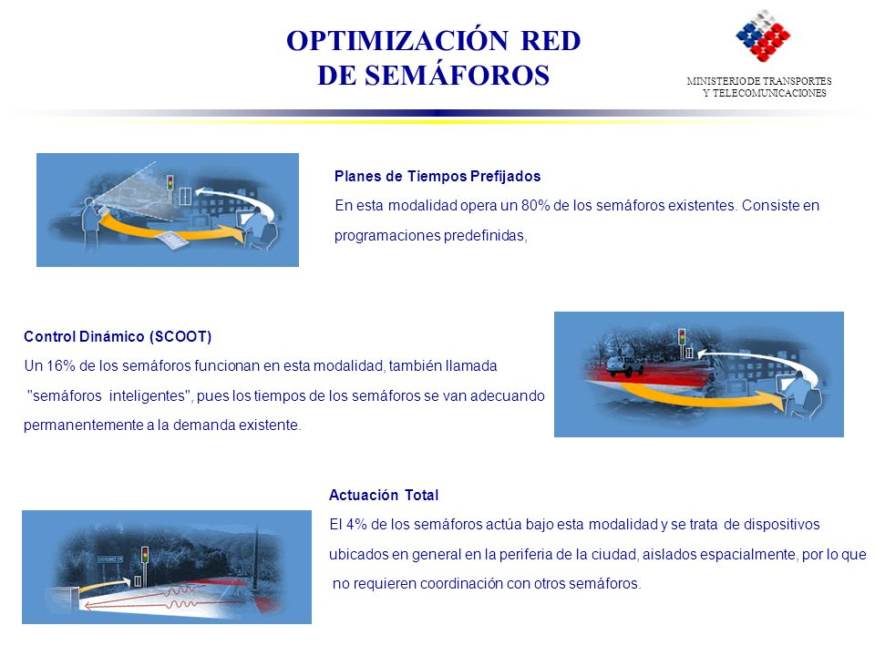 OPTIMIZACIÓN RED DE SEMÁFOROS