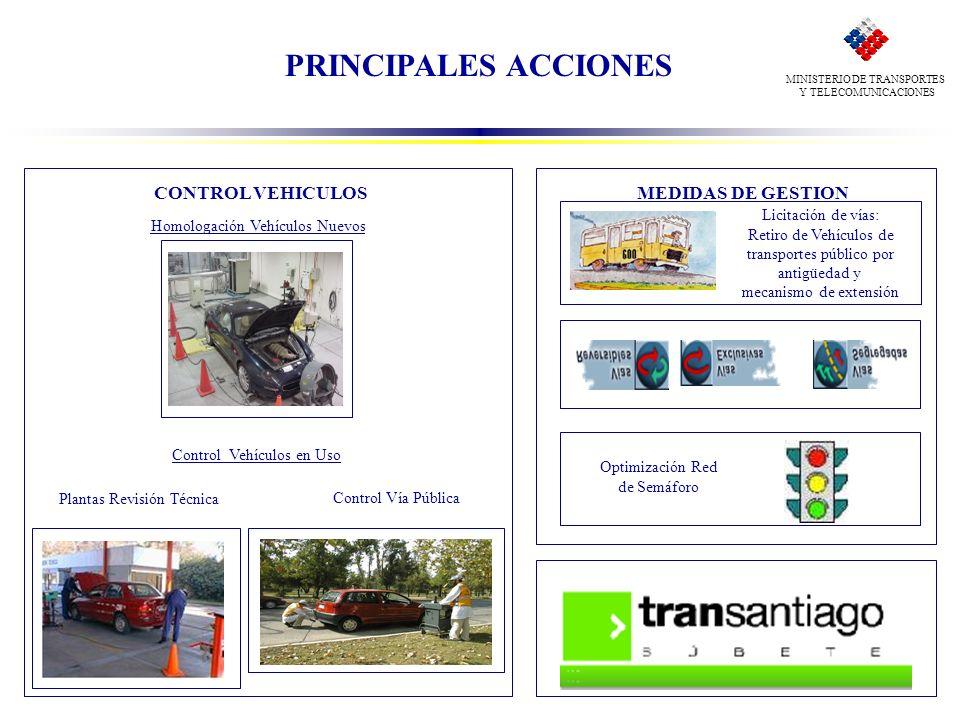 PRINCIPALES ACCIONES CONTROL VEHICULOS MEDIDAS DE GESTION