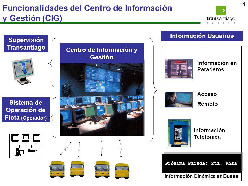 Funcionalidades del Centro de Información y Gestión (CIG)