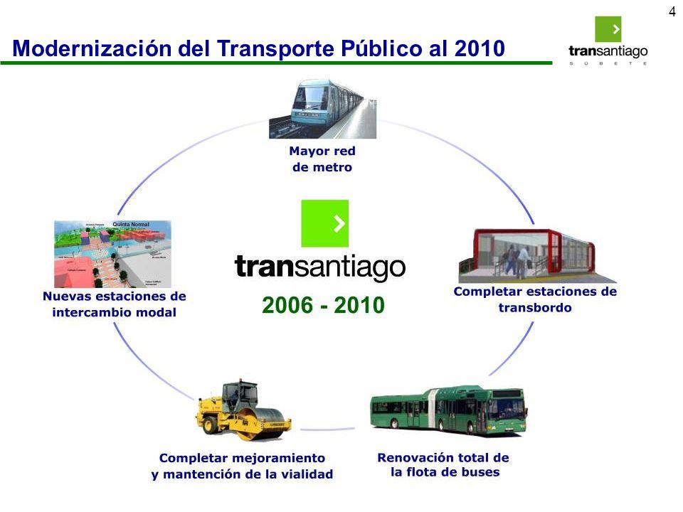 Modernización del Transporte Público al 2010