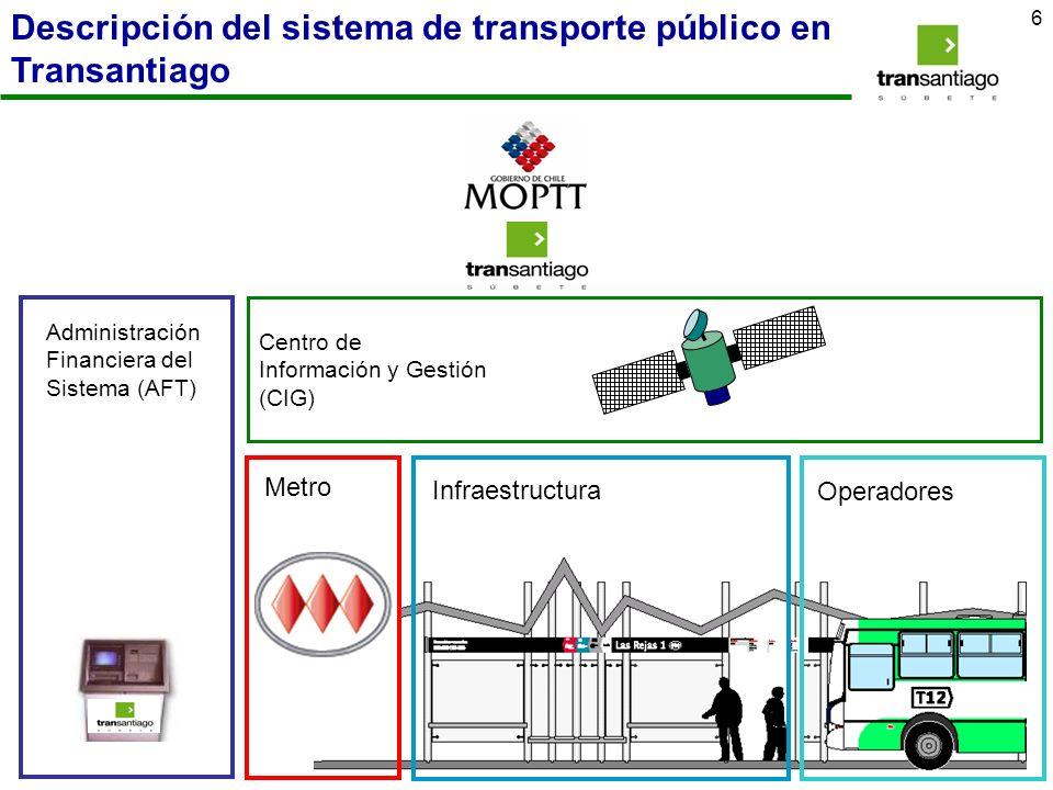 Descripción del sistema de transporte público en Transantiago