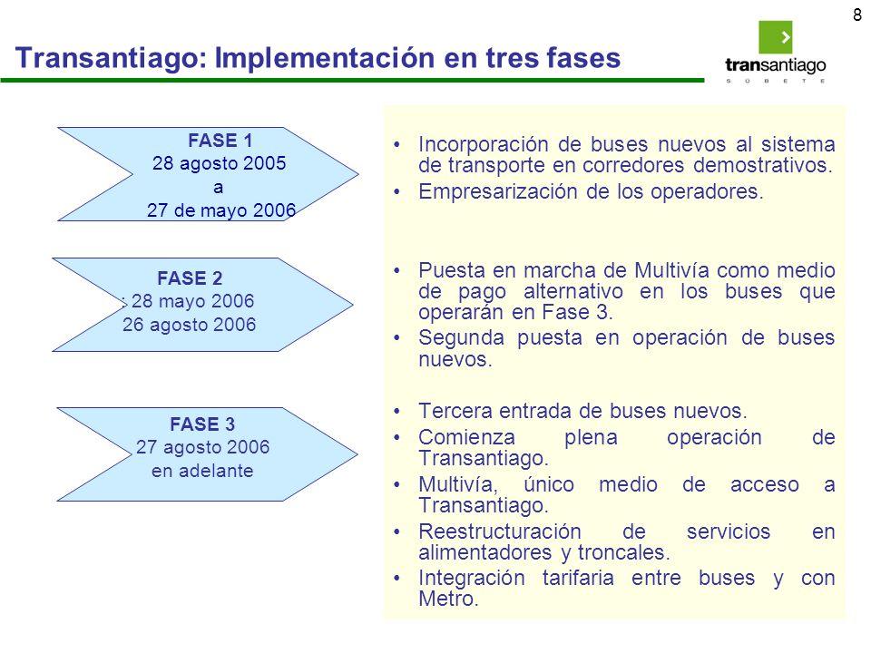 Transantiago: Implementación en tres fases