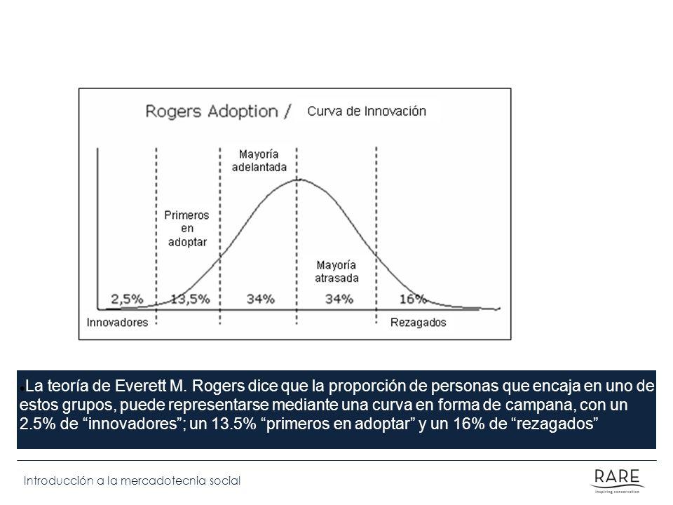 La teoría de Everett M. Rogers dice que la proporción de personas que encaja en uno de estos grupos, puede representarse mediante una curva en forma de campana, con un 2.5% de innovadores ; un 13.5% primeros en adoptar y un 16% de rezagados