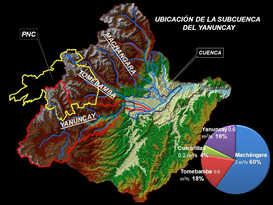 UBICACIÓN DE LA SUBCUENCA DEL YANUNCAY UBICACIÓN DE LA SUBCUENCA