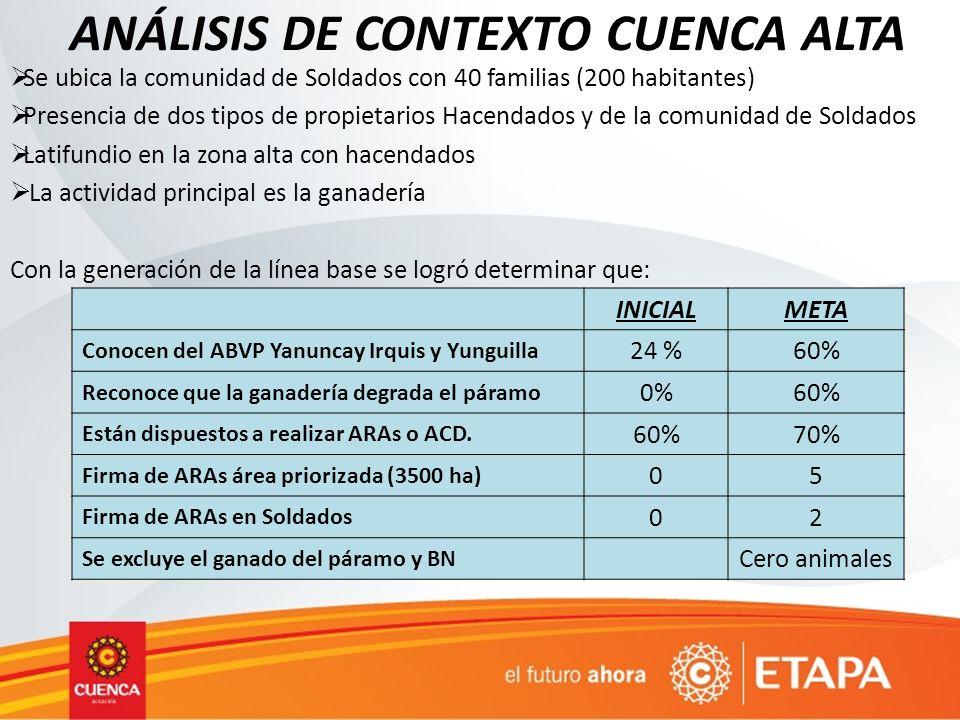 ANÁLISIS DE CONTEXTO CUENCA ALTA