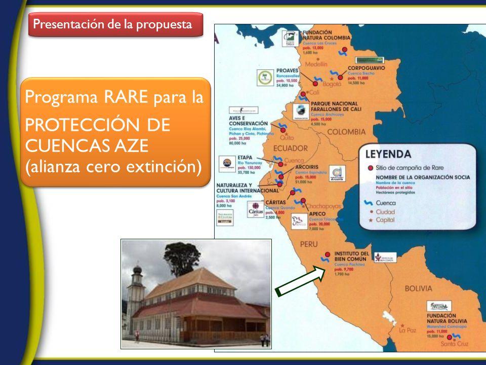 PROTECCIÓN DE CUENCAS AZE (alianza cero extinción)