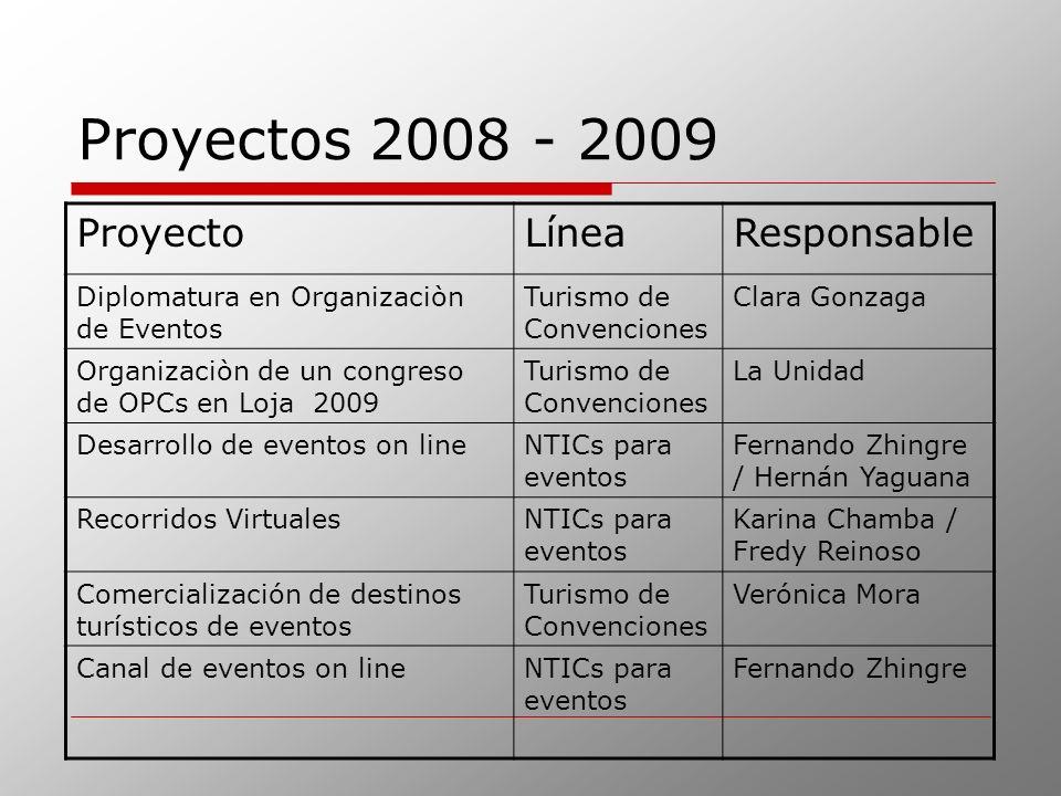Proyectos 2008 - 2009 Proyecto Línea Responsable