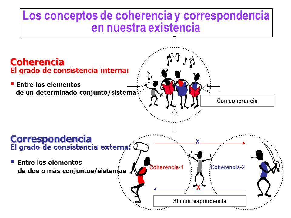 Los conceptos de coherencia y correspondencia