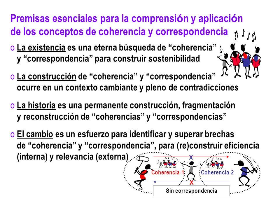 Premisas esenciales para la comprensión y aplicación