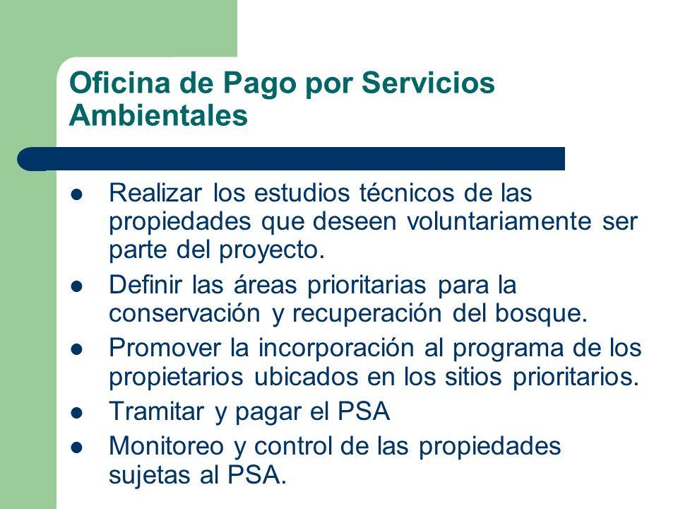 Oficina de Pago por Servicios Ambientales