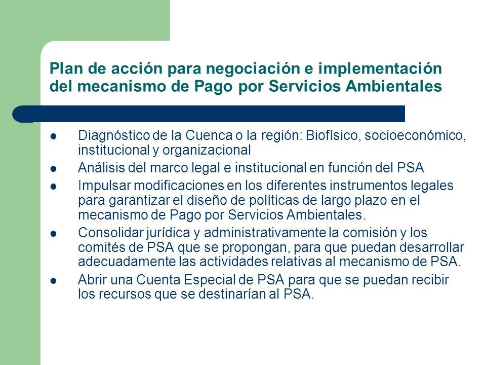 Plan de acción para negociación e implementación del mecanismo de Pago por Servicios Ambientales