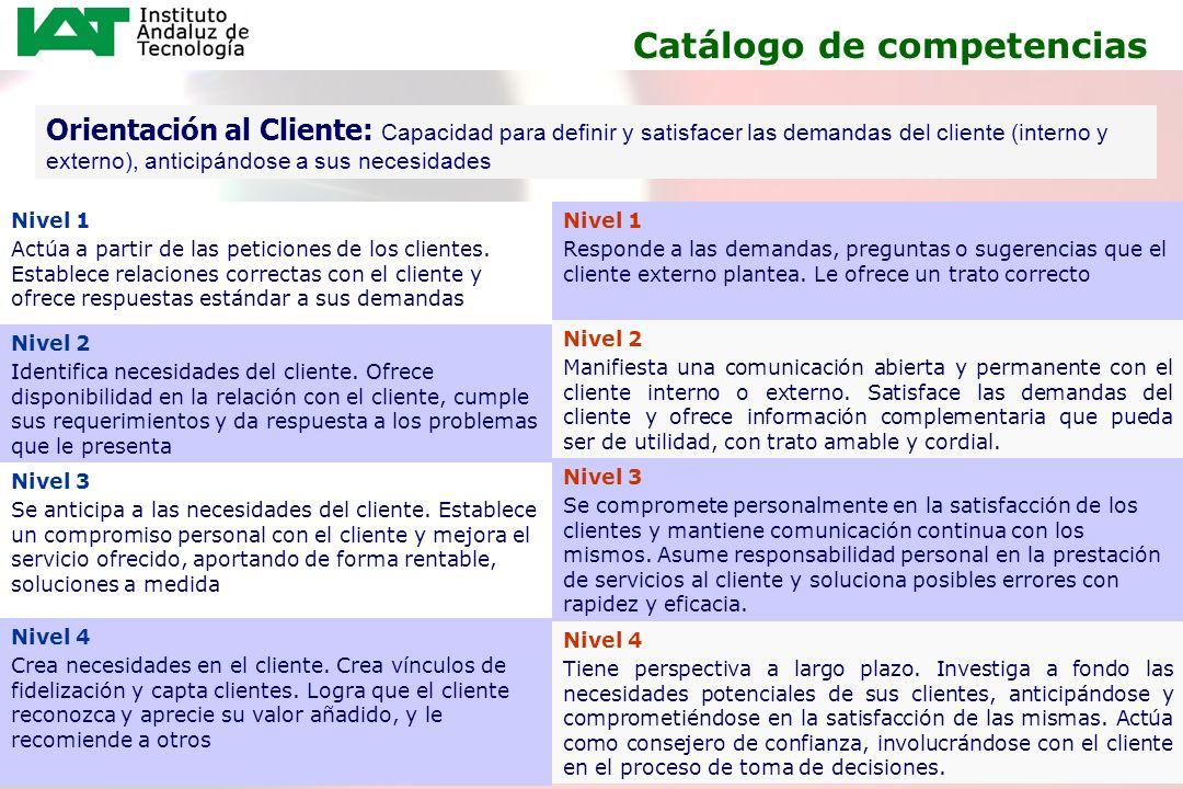 Catálogo de competencias
