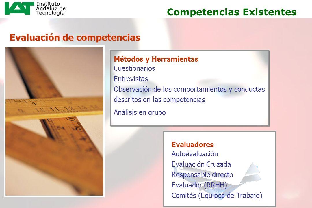 Competencias Existentes
