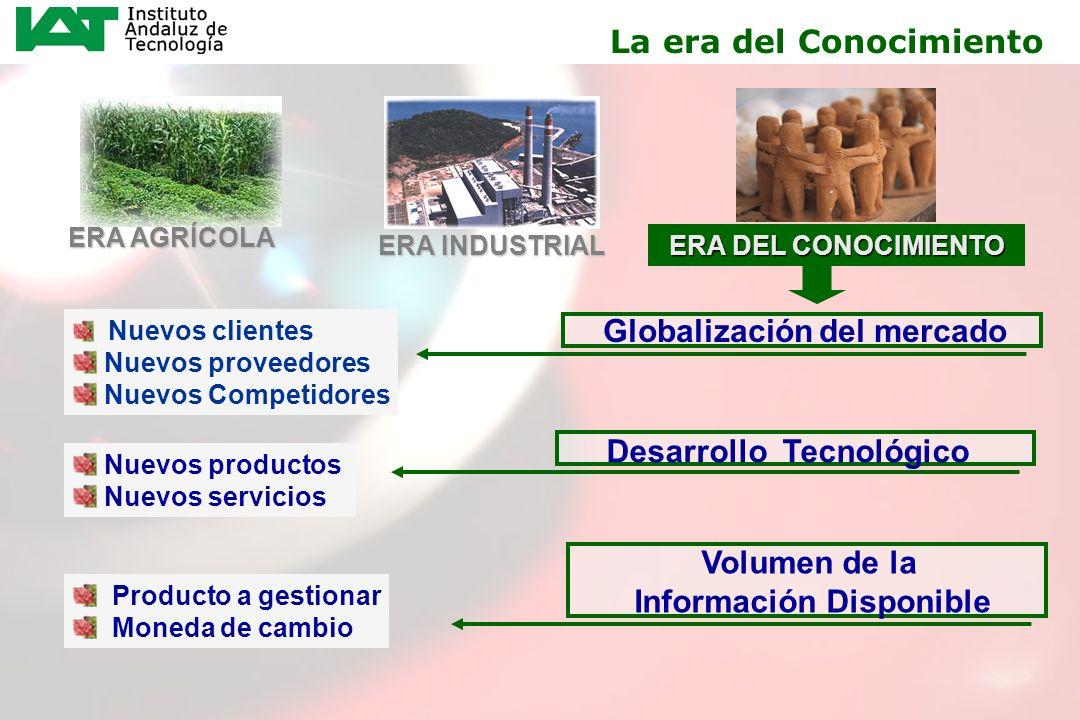 Globalización del mercado Información Disponible