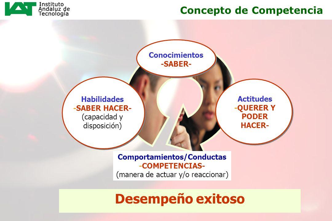 Comportamientos/Conductas
