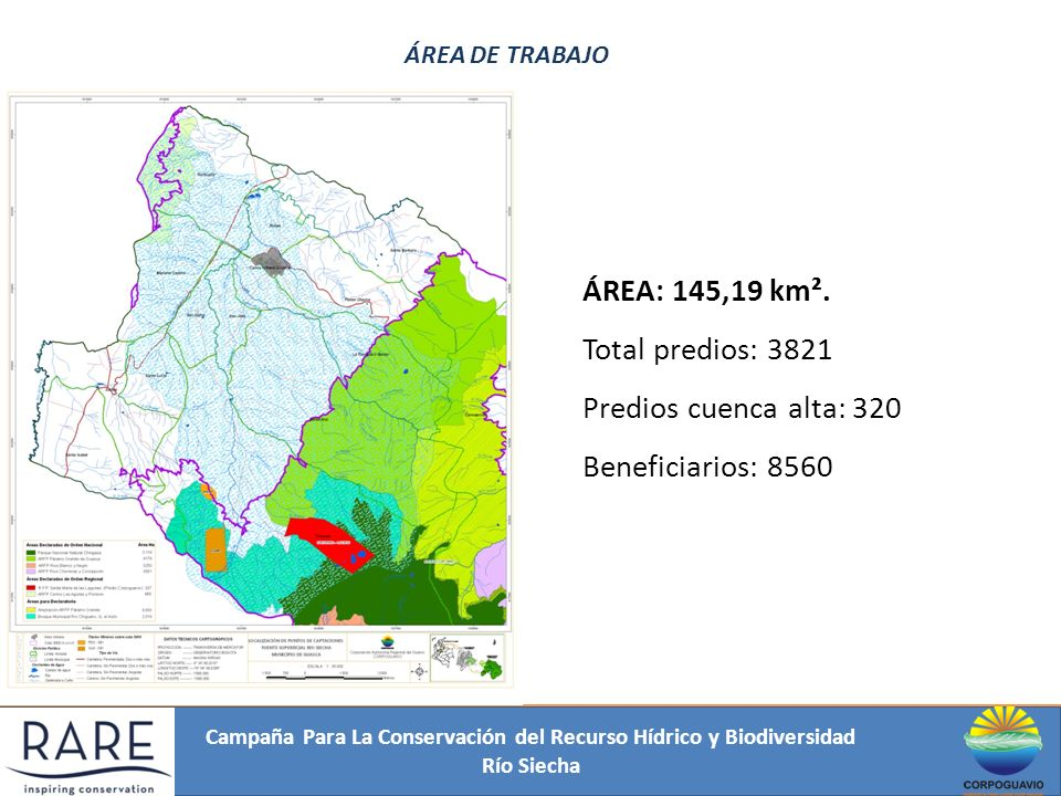 Campaña Para La Conservación del Recurso Hídrico y Biodiversidad