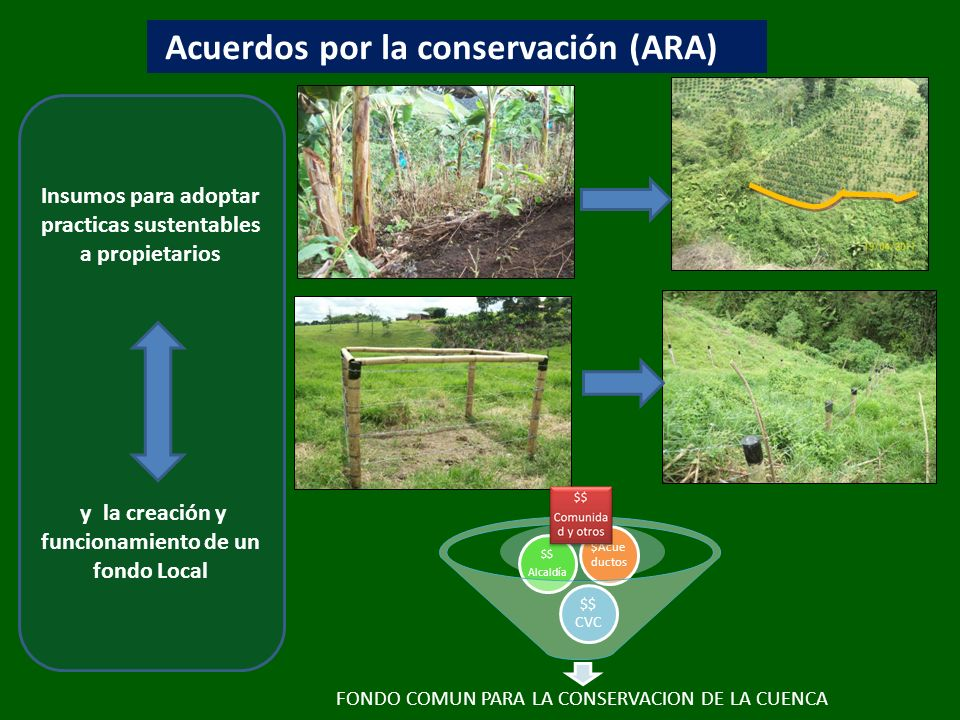 Acuerdos por la conservación (ARA)