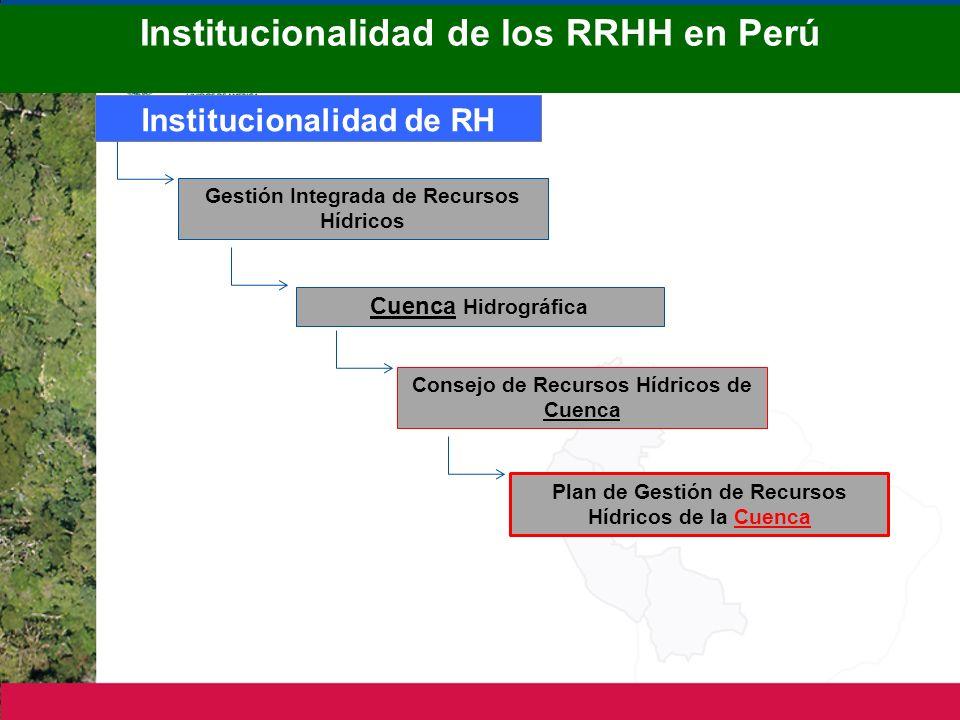Institucionalidad de los RRHH en Perú