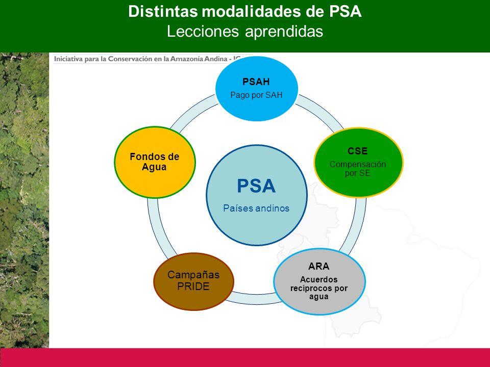Distintas modalidades de PSA