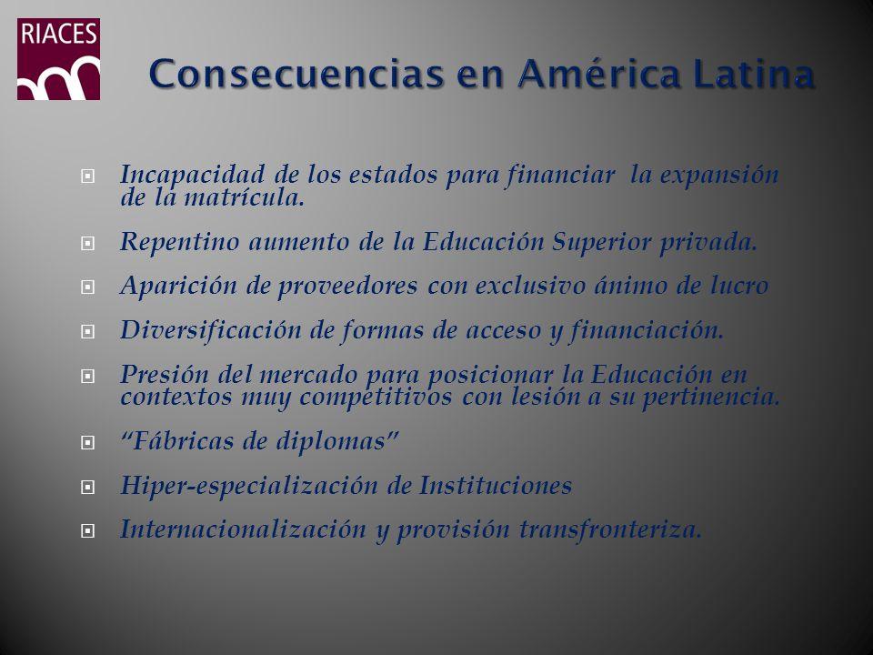 Consecuencias en América Latina