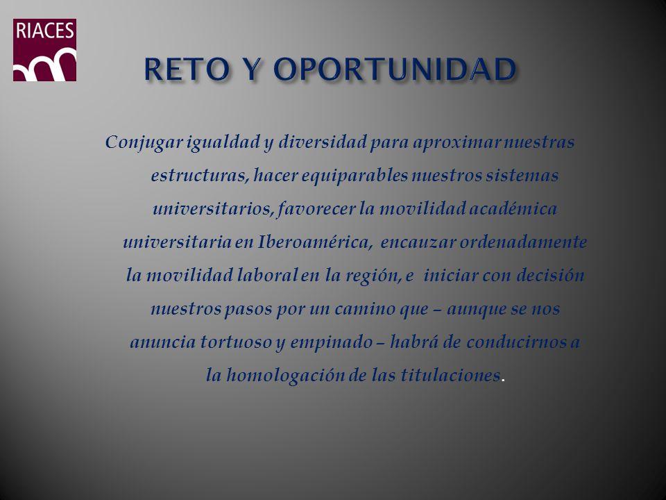RETO Y OPORTUNIDAD