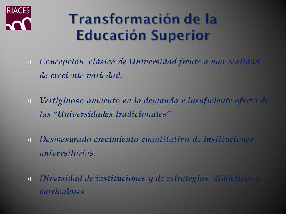 Transformación de la Educación Superior