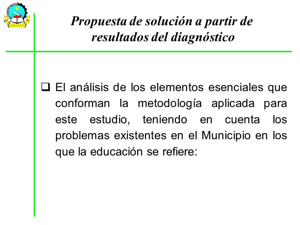 Propuesta de solución a partir de resultados del diagnóstico
