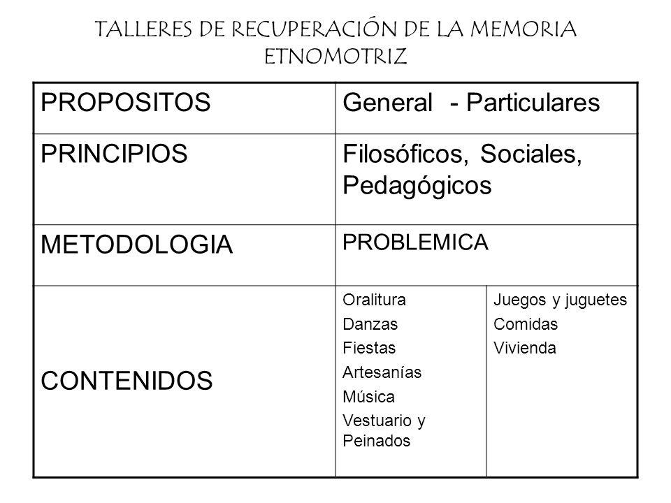 TALLERES DE RECUPERACIÓN DE LA MEMORIA ETNOMOTRIZ