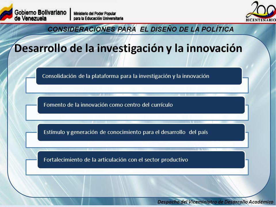 Desarrollo de la investigación y la innovación