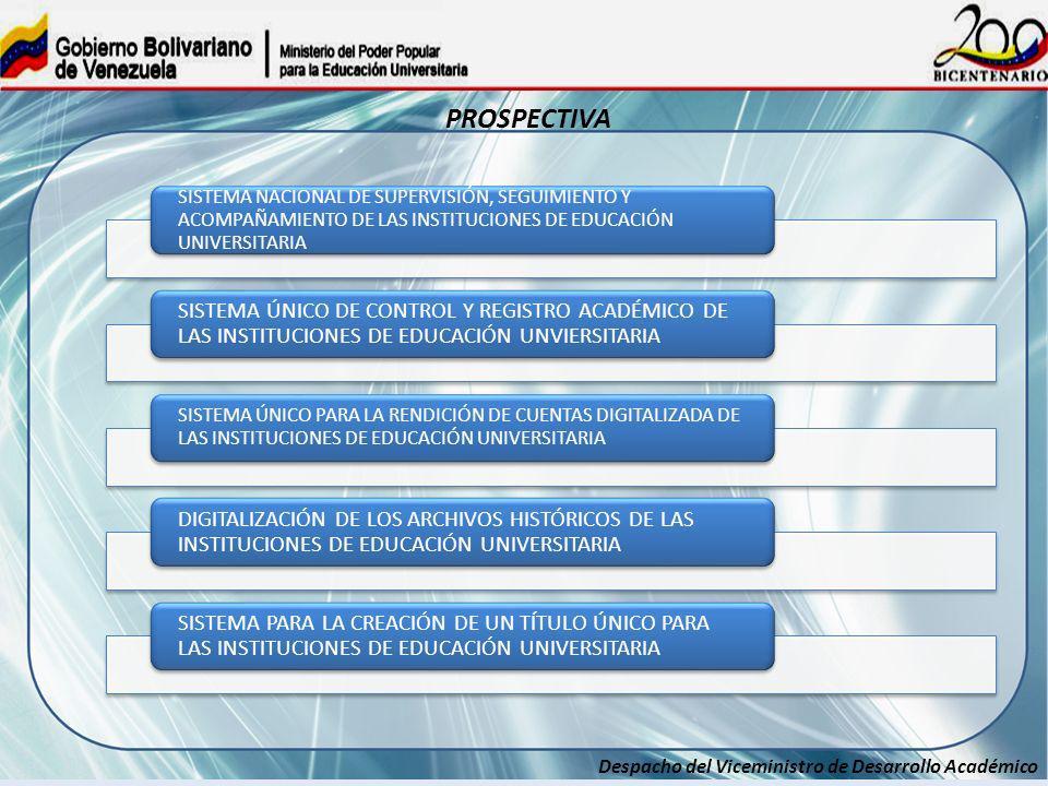 PROSPECTIVA SISTEMA NACIONAL DE SUPERVISIÓN, SEGUIMIENTO Y ACOMPAÑAMIENTO DE LAS INSTITUCIONES DE EDUCACIÓN UNIVERSITARIA.